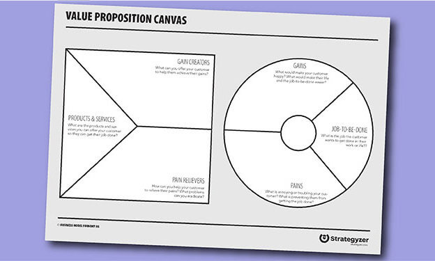 Value Proposition Designer course image