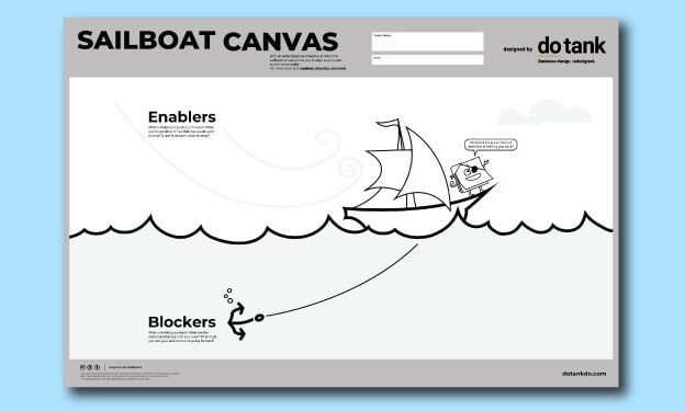 Sailboat Canvas course image